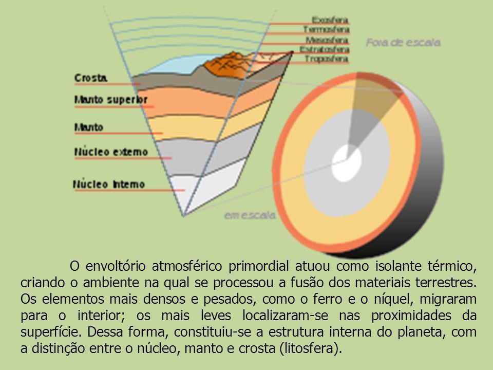 O envoltório atmosférico primordial atuou como isolante térmico, criando o ambiente na qual se processou a fusão dos materiais terrestres.
