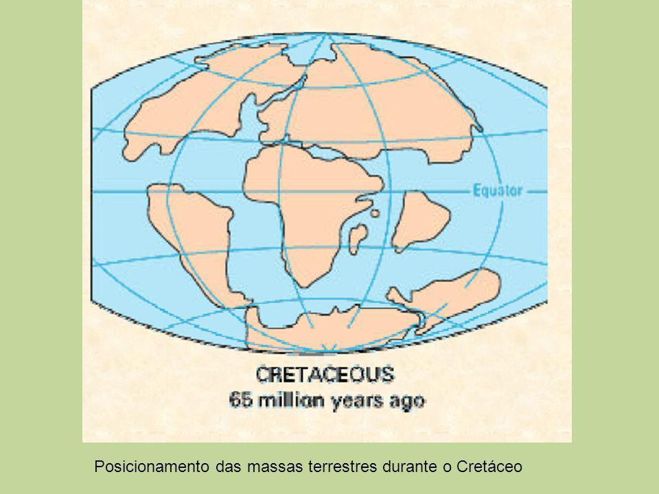 Posicionamento das massas terrestres durante o Cretáceo