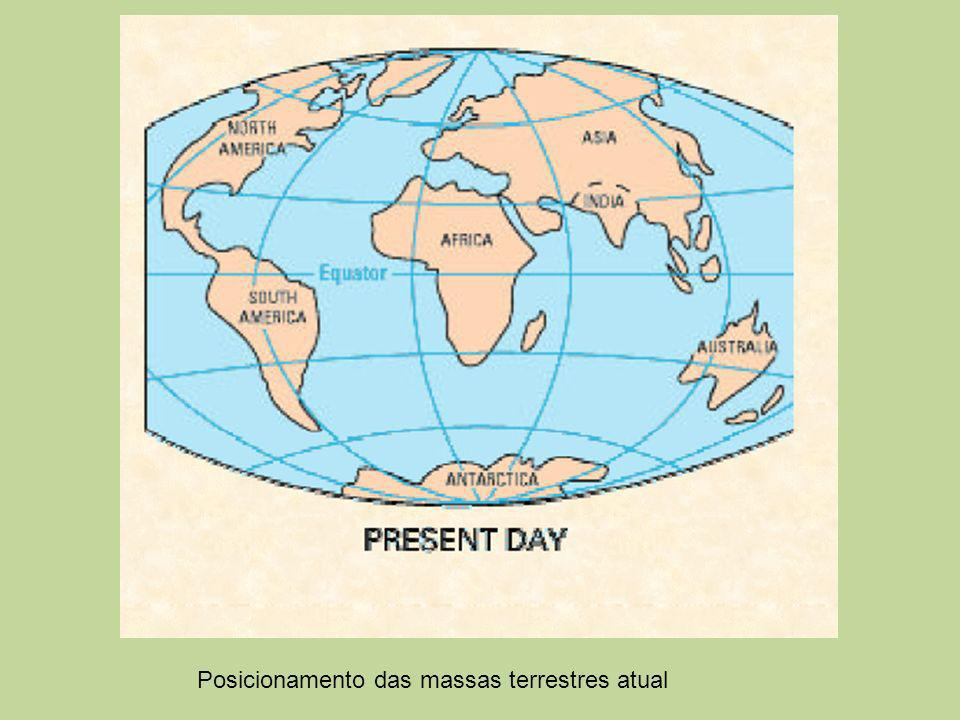 Posicionamento das massas terrestres atual
