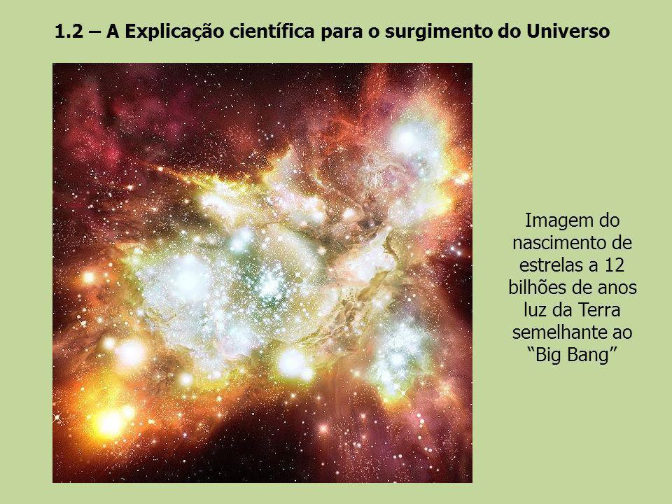 1.2 – A Explicação científica para o surgimento do Universo