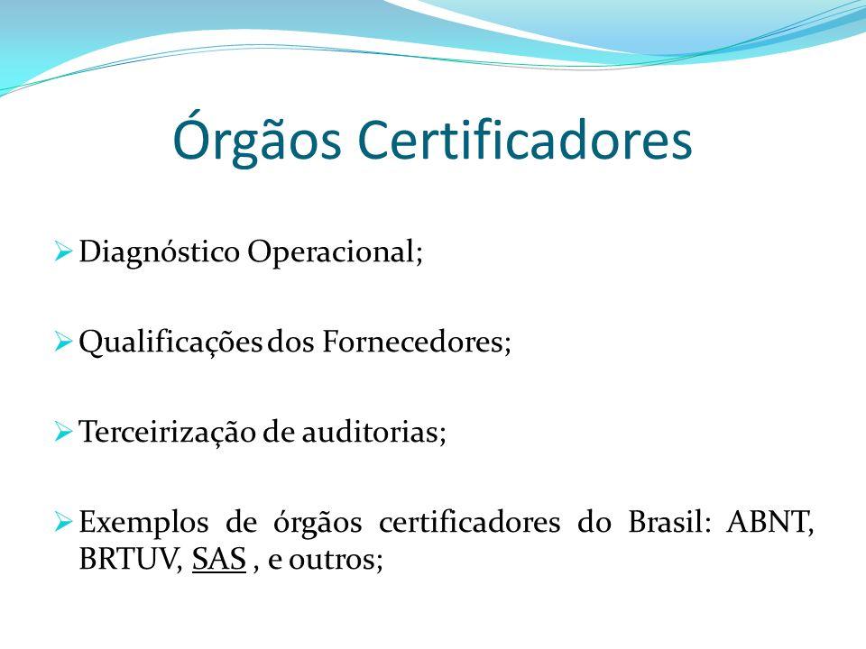Órgãos Certificadores