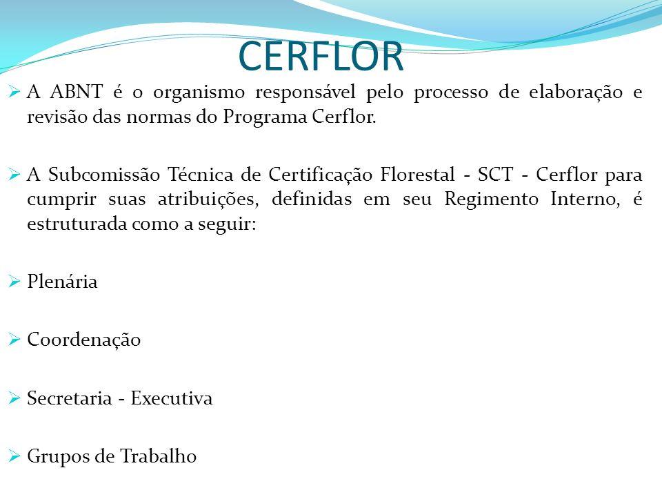 CERFLOR A ABNT é o organismo responsável pelo processo de elaboração e revisão das normas do Programa Cerflor.