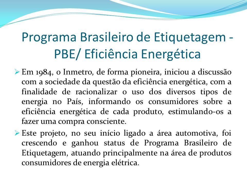 Programa Brasileiro de Etiquetagem - PBE/ Eficiência Energética