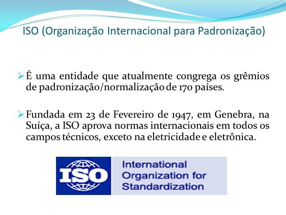 ISO (Organização Internacional para Padronização)