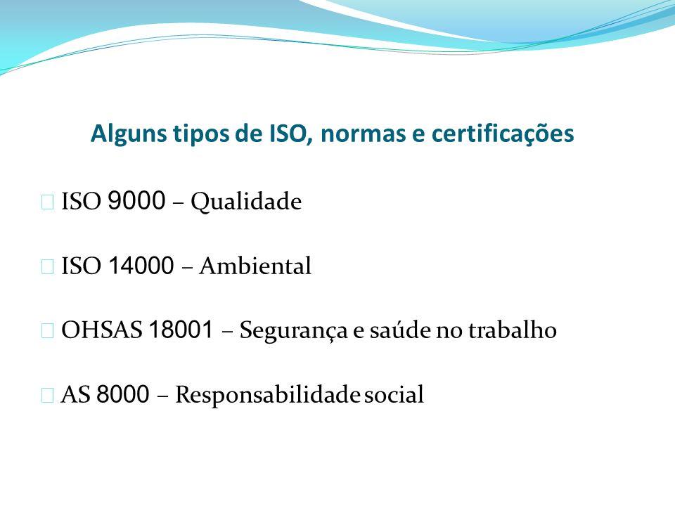Alguns tipos de ISO, normas e certificações