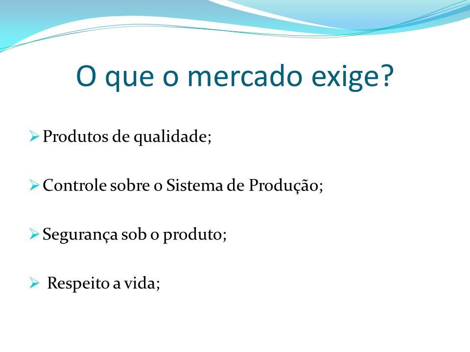 O que o mercado exige Produtos de qualidade;