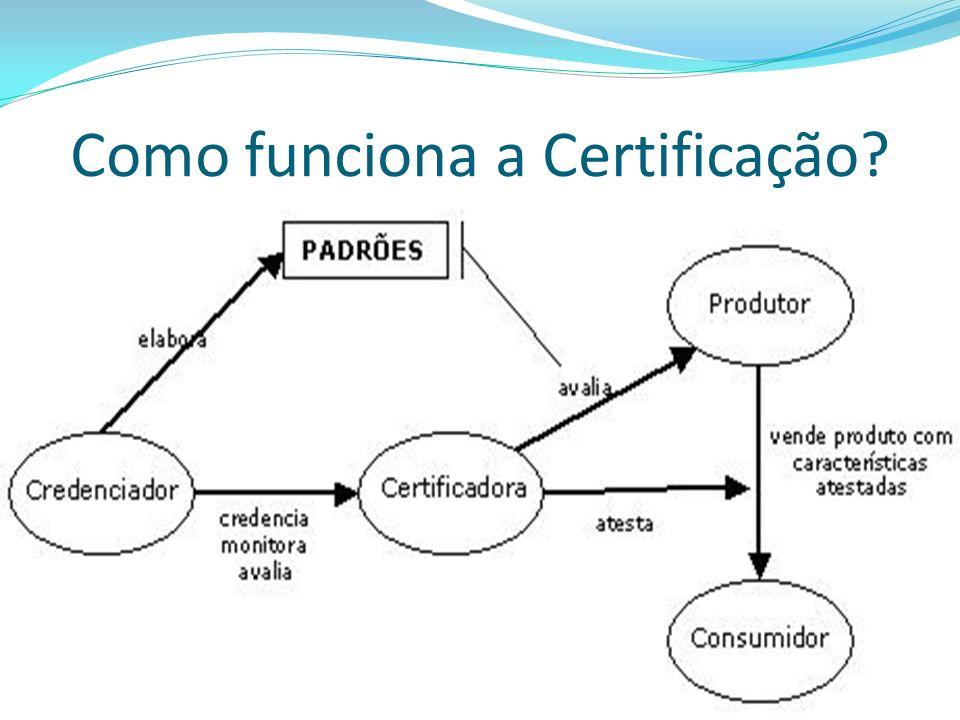 Como funciona a Certificação