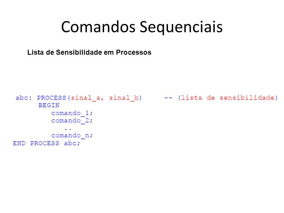 Comandos Sequenciais Lista de Sensibilidade em Processos