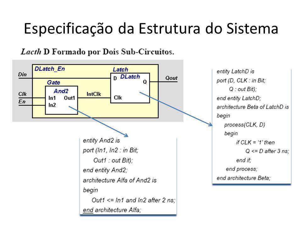 Especificação da Estrutura do Sistema