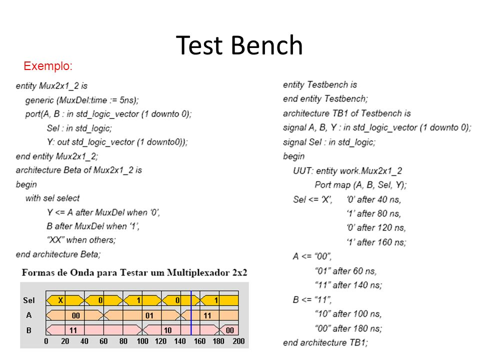 Test Bench Exemplo: