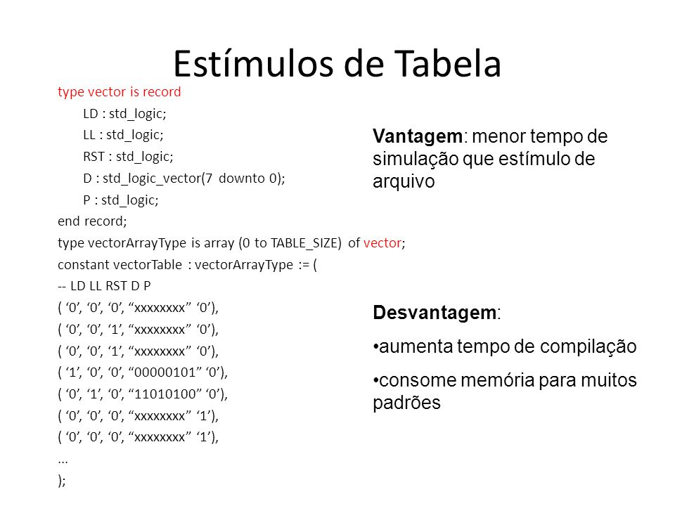 Estímulos de Tabela type vector is record. LD : std_logic; LL : std_logic; RST : std_logic; D : std_logic_vector(7 downto 0);
