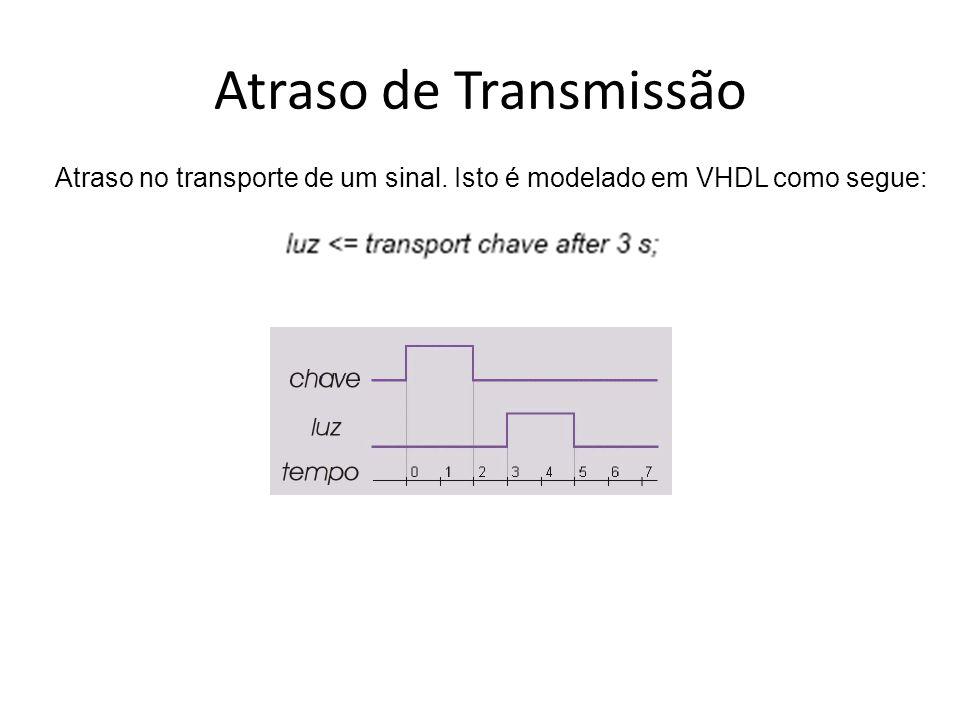 Atraso de Transmissão Atraso no transporte de um sinal. Isto é modelado em VHDL como segue: