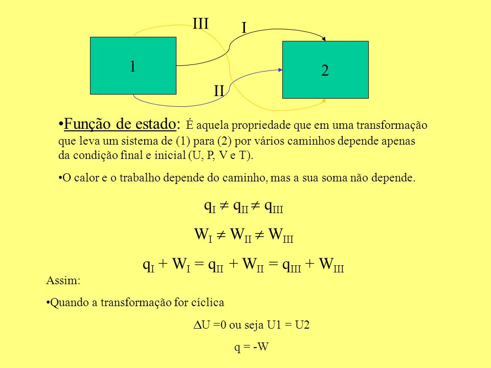 qI + WI = qII + WII = qIII + WIII