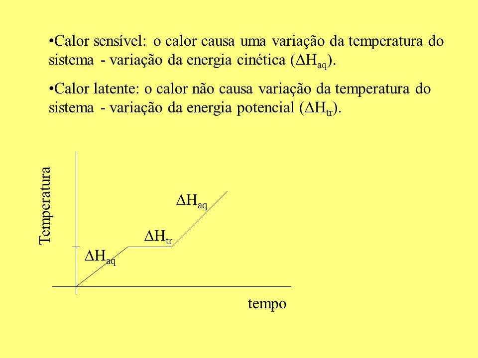 Calor sensível: o calor causa uma variação da temperatura do sistema - variação da energia cinética (Haq).