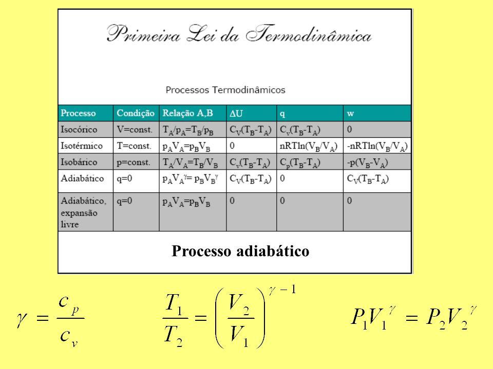 Processo adiabático