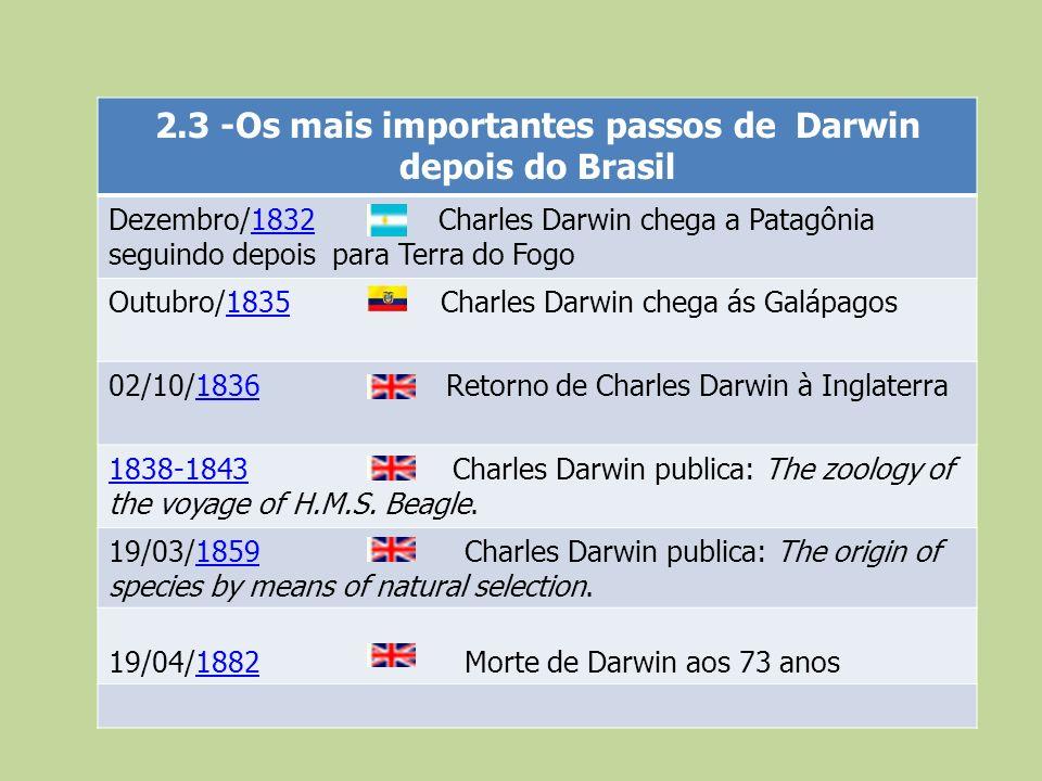 2.3 -Os mais importantes passos de Darwin depois do Brasil