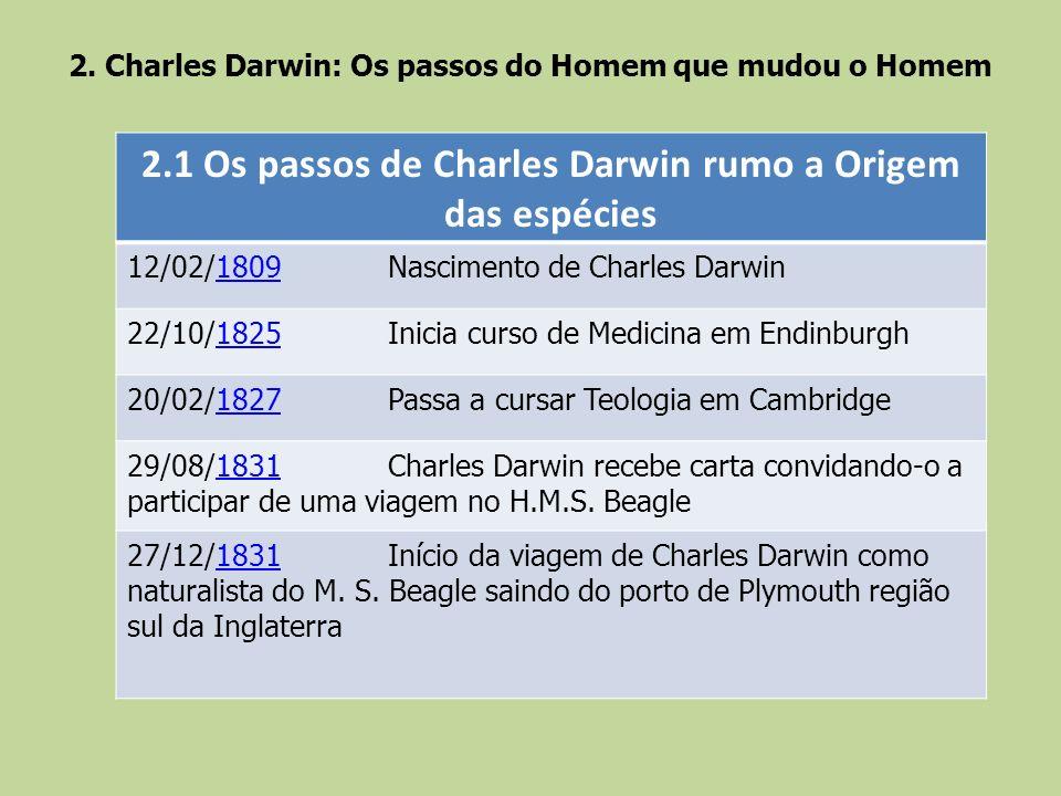 2.1 Os passos de Charles Darwin rumo a Origem das espécies