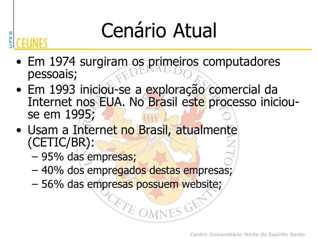 Cenário Atual Em 1974 surgiram os primeiros computadores pessoais;