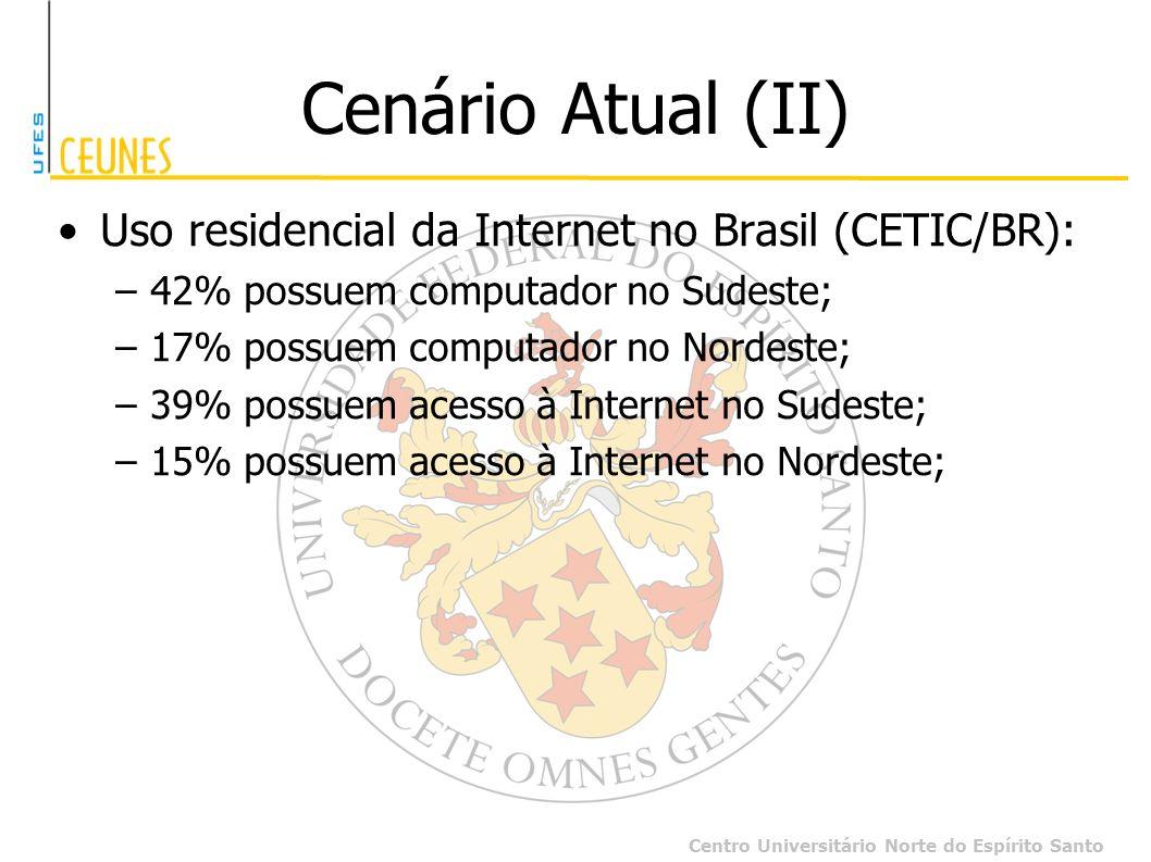 Cenário Atual (II) Uso residencial da Internet no Brasil (CETIC/BR):