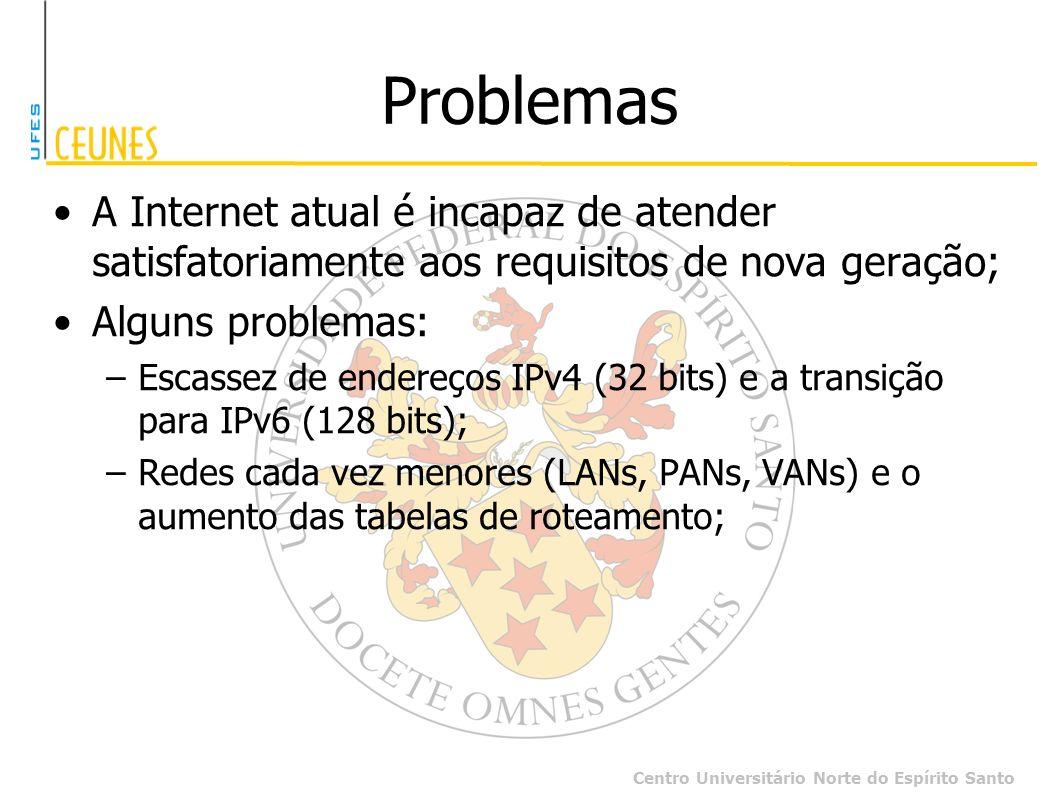Problemas A Internet atual é incapaz de atender satisfatoriamente aos requisitos de nova geração; Alguns problemas: