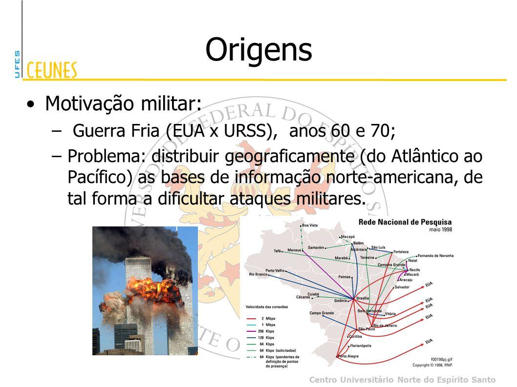 Origens Motivação militar: Guerra Fria (EUA x URSS), anos 60 e 70;