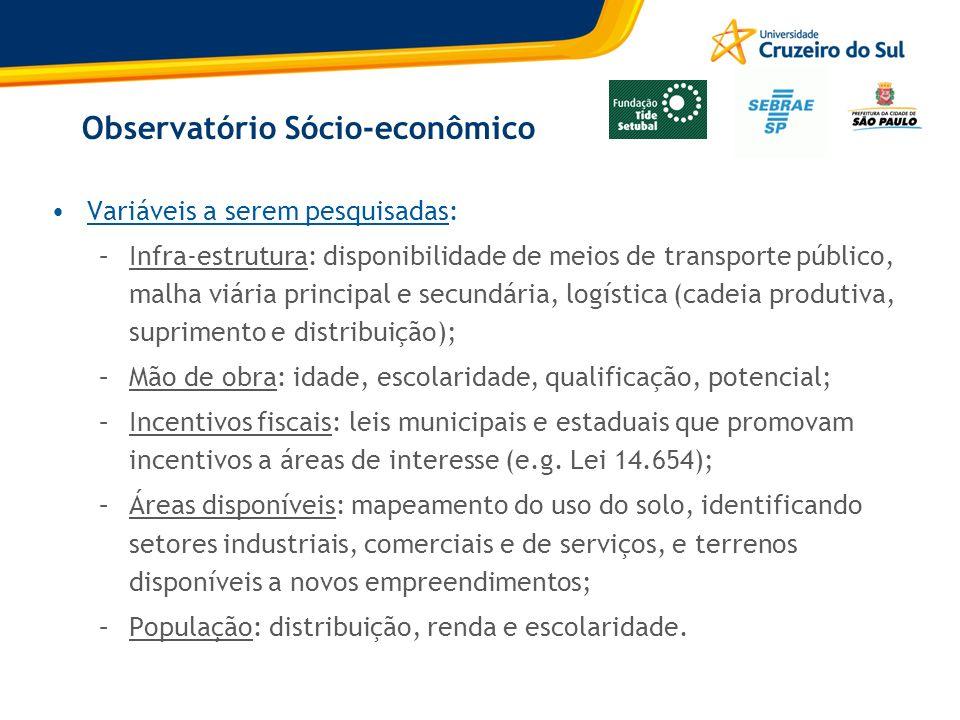 Observatório Sócio-econômico