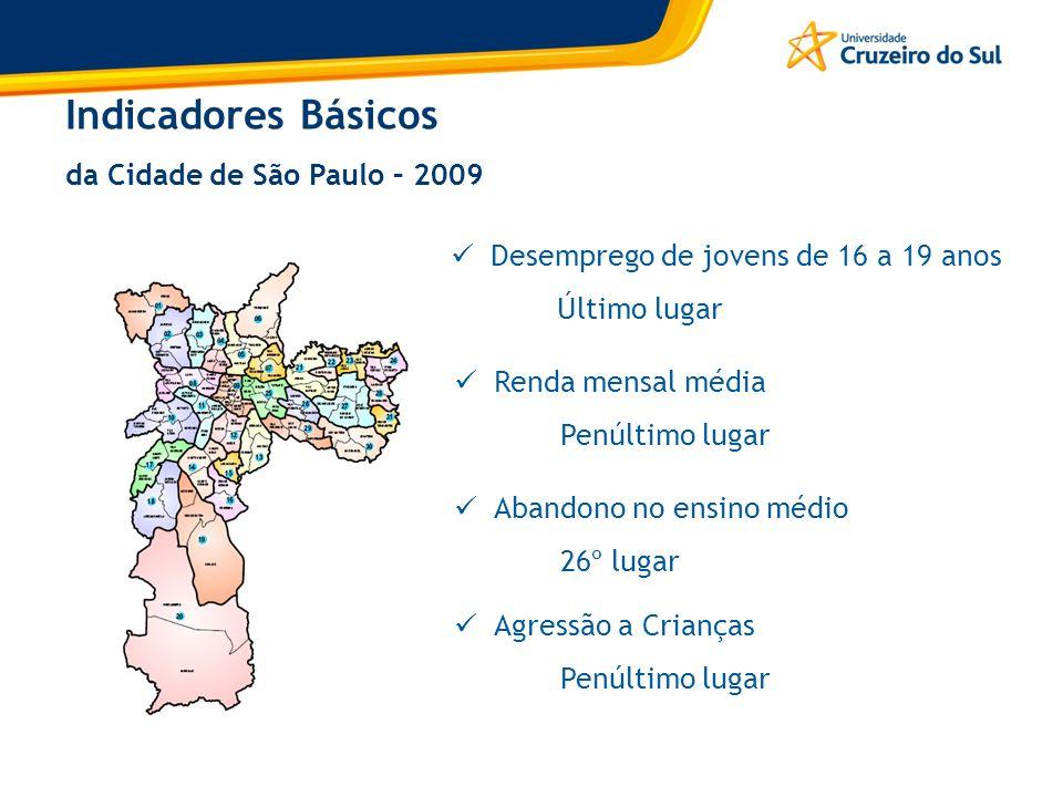 Indicadores Básicos da Cidade de São Paulo – 2009