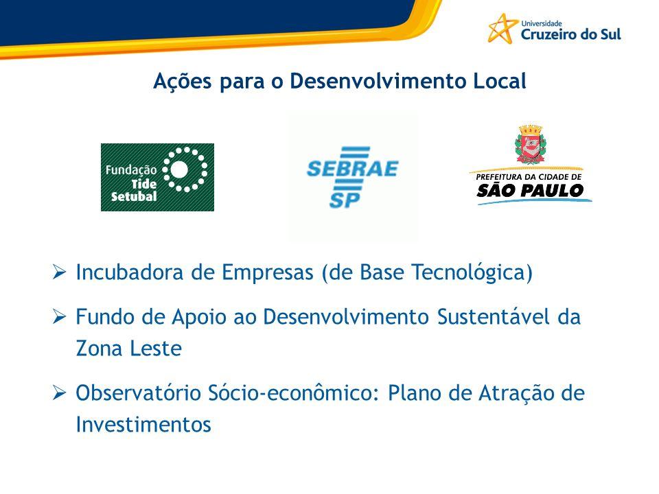 Ações para o Desenvolvimento Local