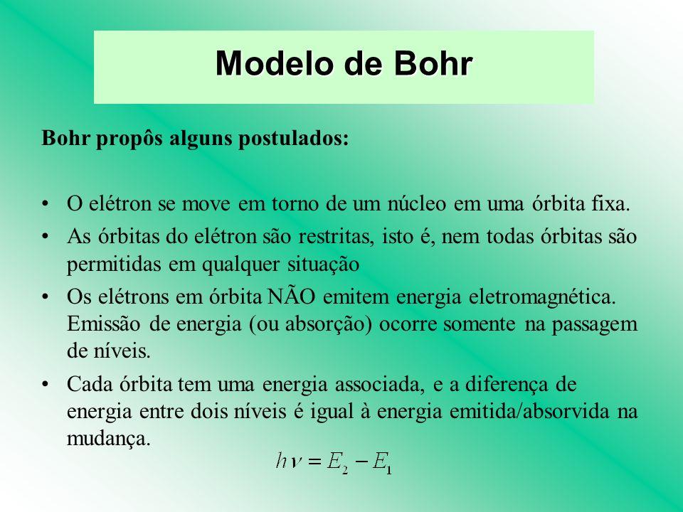 Modelo de Bohr Bohr propôs alguns postulados: