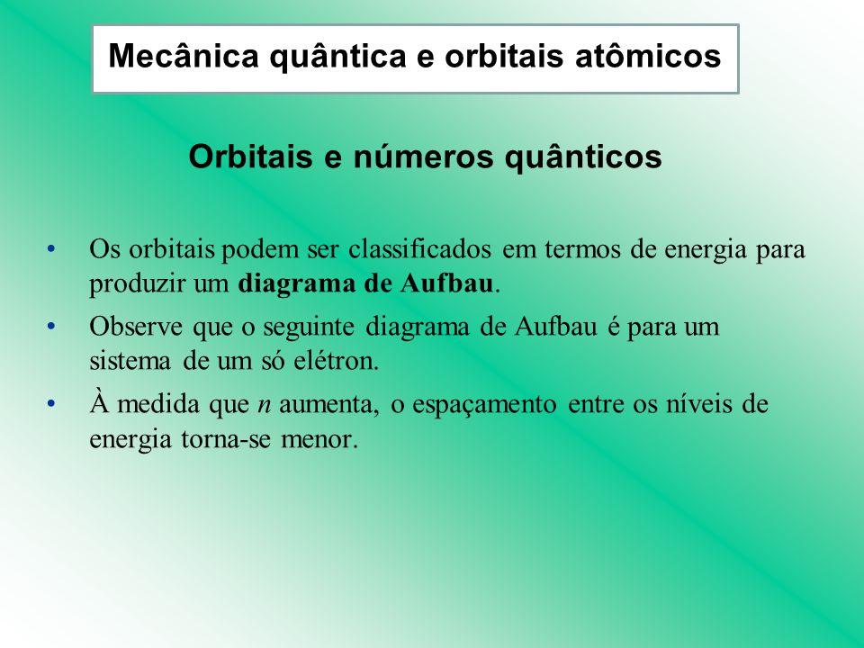 Mecânica quântica e orbitais atômicos Orbitais e números quânticos