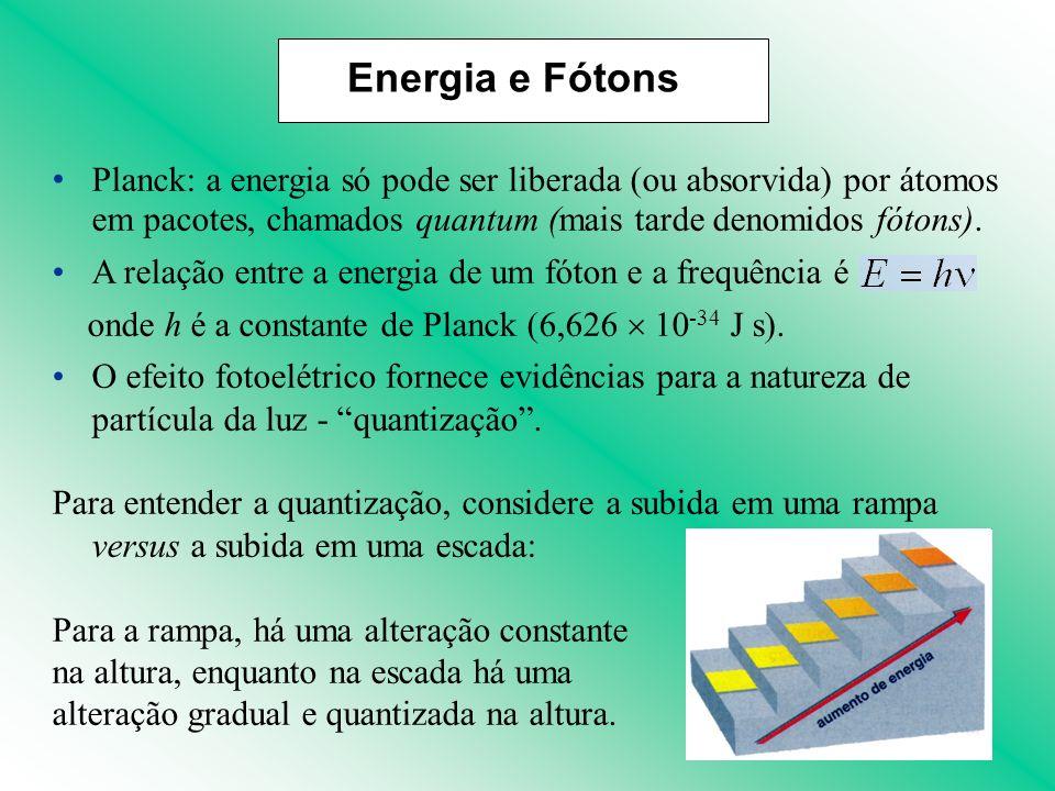 Energia e Fótons Planck: a energia só pode ser liberada (ou absorvida) por átomos em pacotes, chamados quantum (mais tarde denomidos fótons).