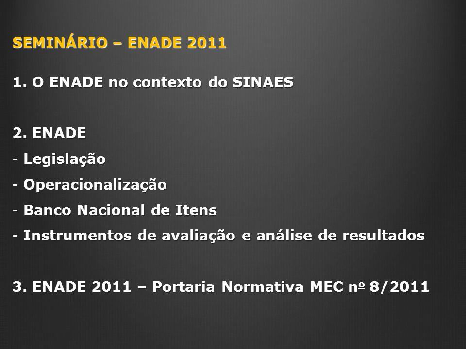 SEMINÁRIO – ENADE 2011 1. O ENADE no contexto do SINAES. 2. ENADE. Legislação. Operacionalização.