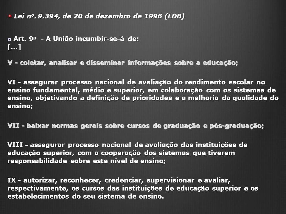 Lei no. 9.394, de 20 de dezembro de 1996 (LDB)