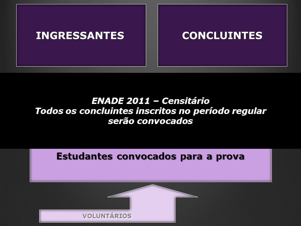 INGRESSANTES CONCLUINTES