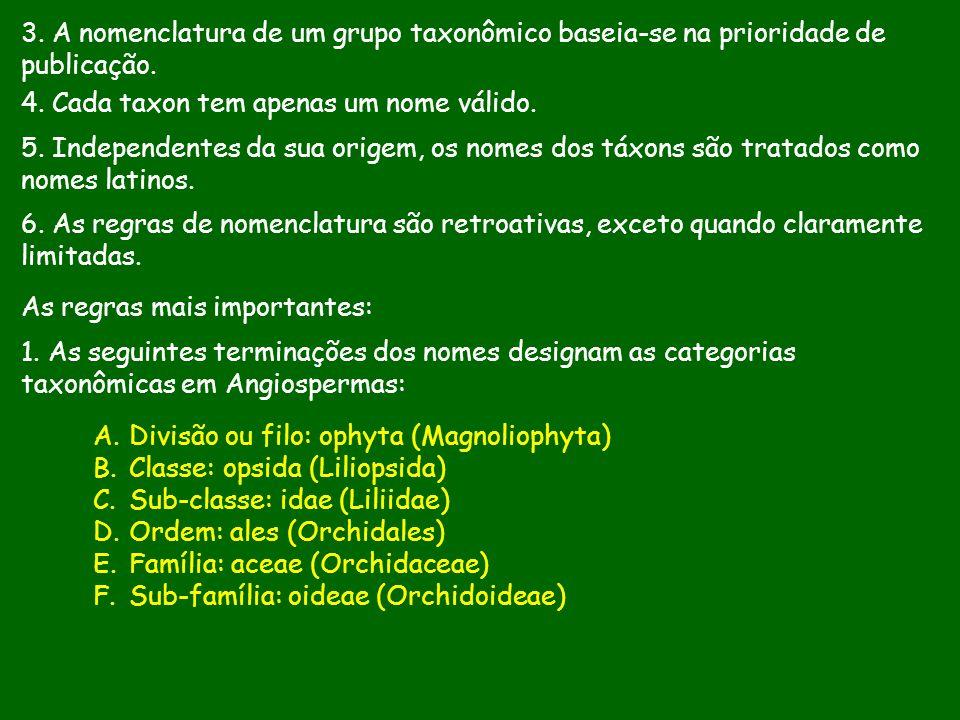 3. A nomenclatura de um grupo taxonômico baseia-se na prioridade de publicação.