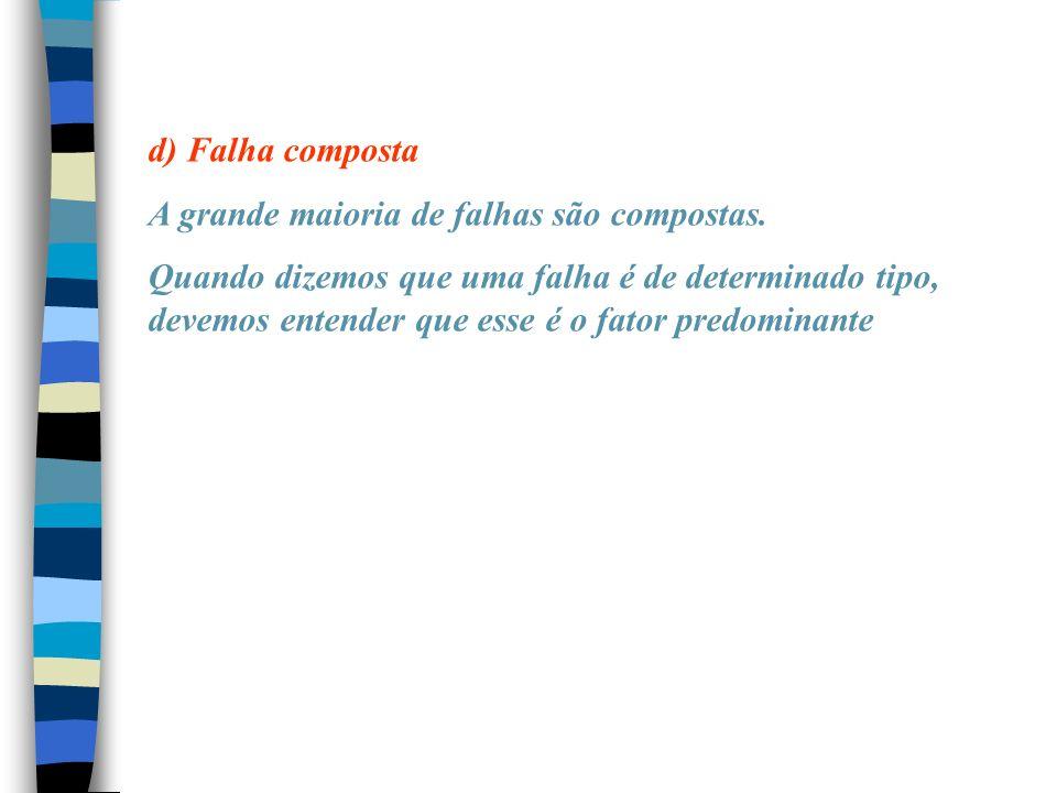 d) Falha composta A grande maioria de falhas são compostas.