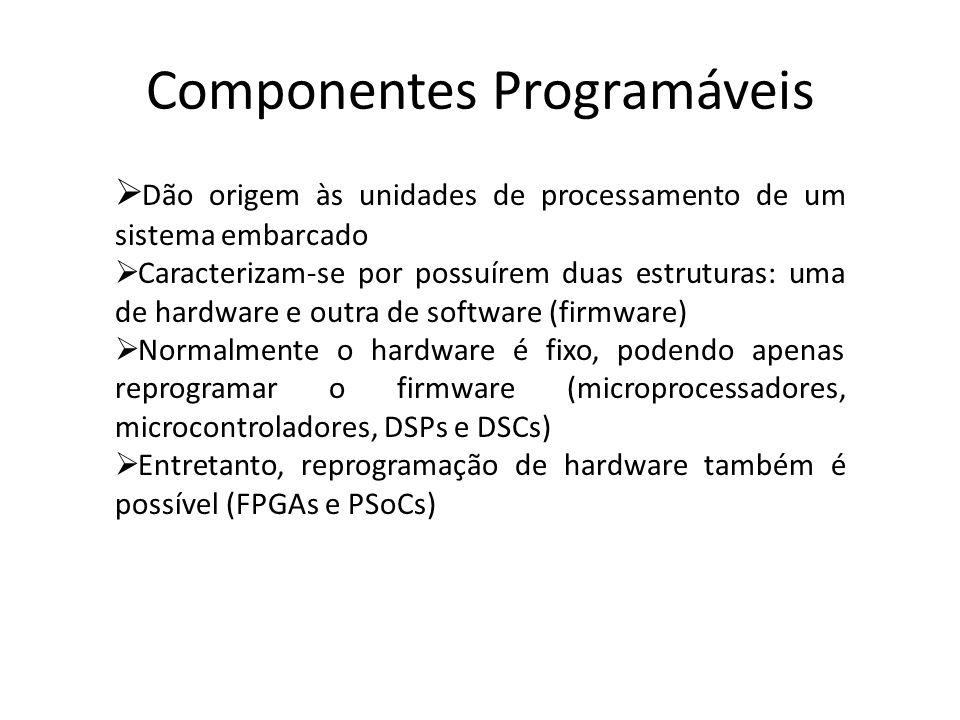 Componentes Programáveis