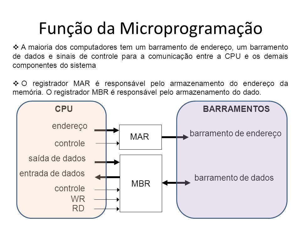 Função da Microprogramação