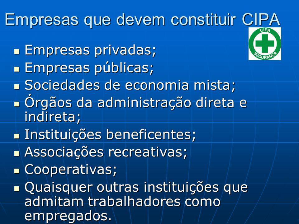 Empresas que devem constituir CIPA