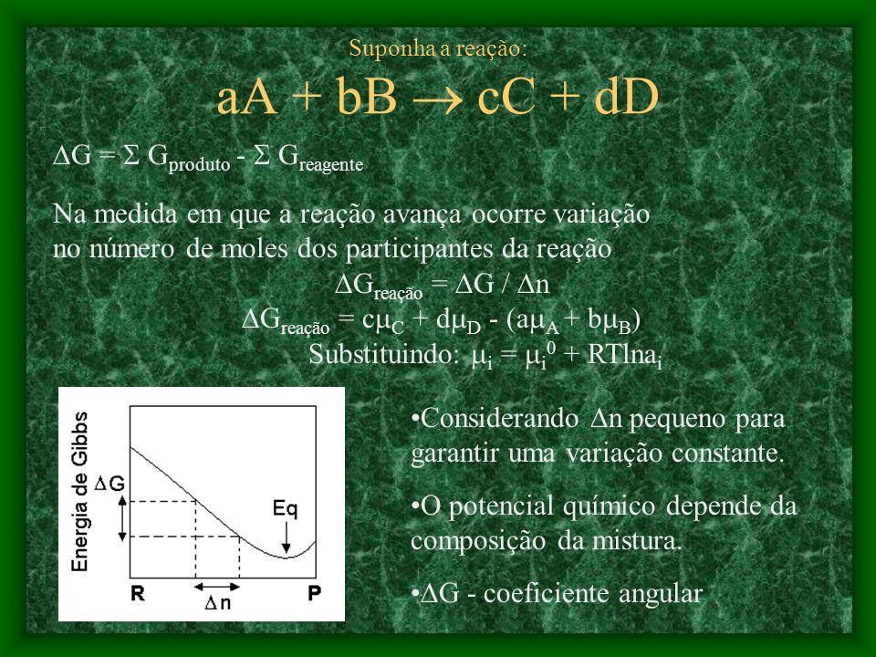 Suponha a reação: aA + bB  cC + dD