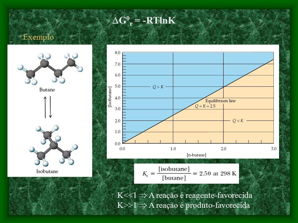 G0r = -RTlnK Exemplo K<<1  A reação é reagente-favorecida