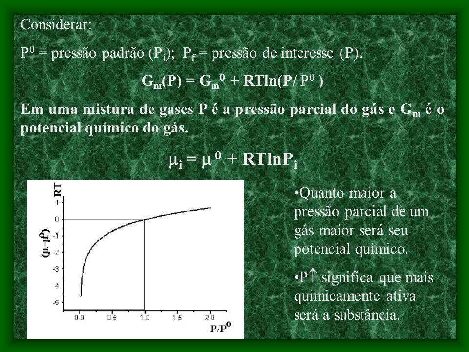 Gm(P) = Gm + RTln(P/ P )
