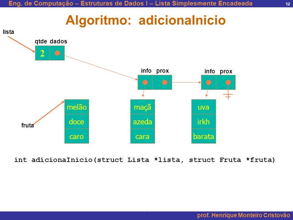 Algoritmo: adicionaInicio