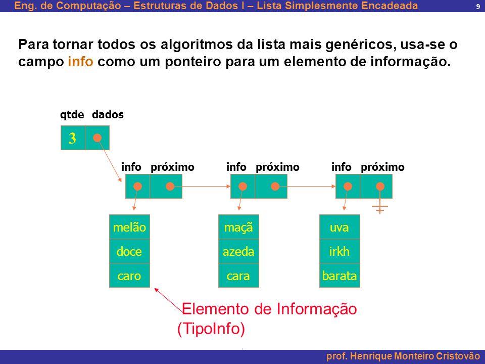 Elemento de Informação (TipoInfo)