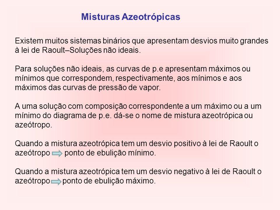Misturas Azeotrópicas