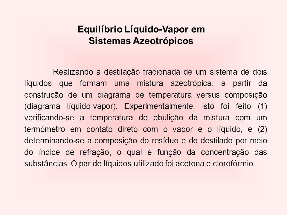 Equilíbrio Líquido-Vapor em Sistemas Azeotrópicos
