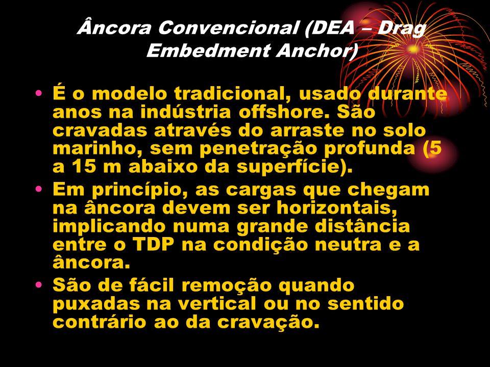 Âncora Convencional (DEA – Drag Embedment Anchor)