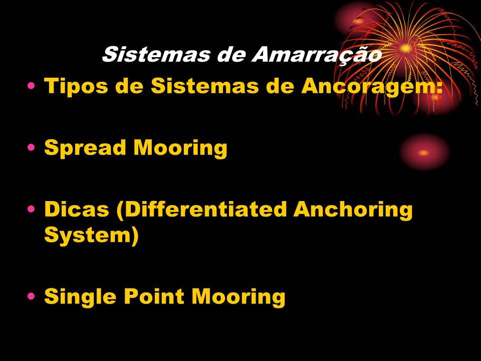 Sistemas de Amarração Tipos de Sistemas de Ancoragem: Spread Mooring. Dicas (Differentiated Anchoring System)