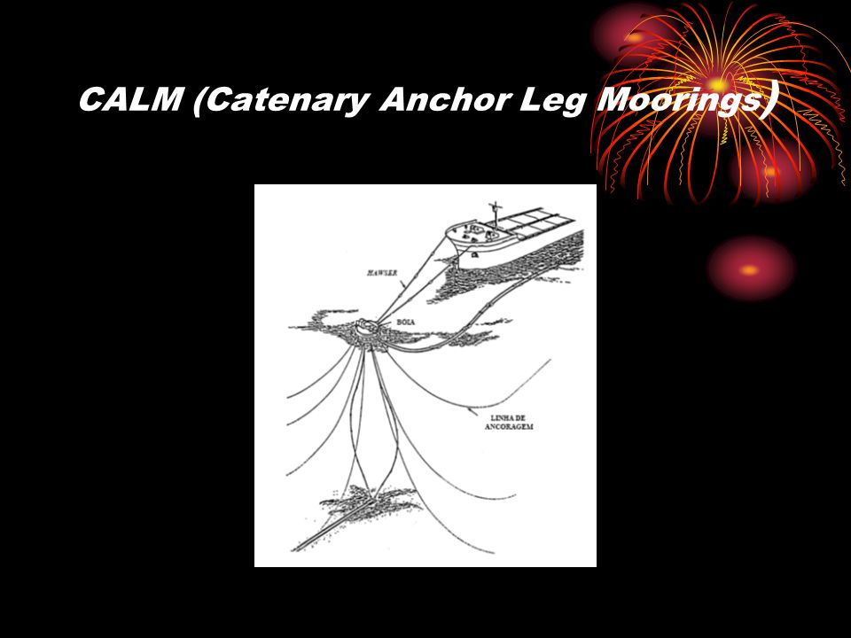 CALM (Catenary Anchor Leg Moorings)