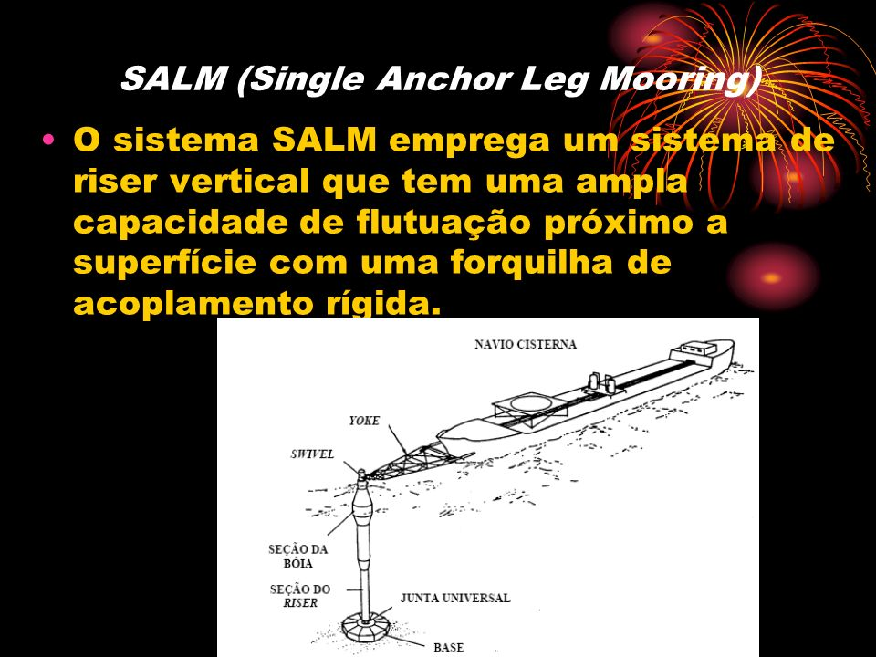 SALM (Single Anchor Leg Mooring)